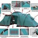 Летние Кемпинговые, туристические палатки Tram