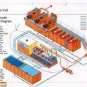 Блок коагуляции и флокуляции Swaco Enviro Unit, фотография 3