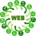 Владимир - Создание интернет-магазинов на арендованных движках