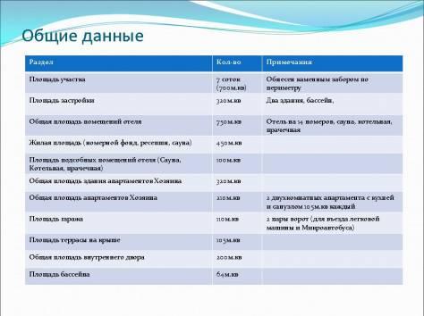 Продается гостиница в Алуште , elite-estate@mail.ru, фотография 7