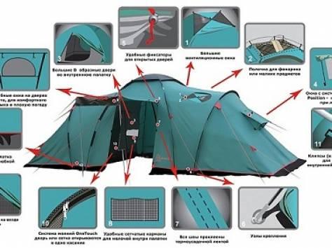 Летние Кемпинговые палатки Tramp, фотография 1