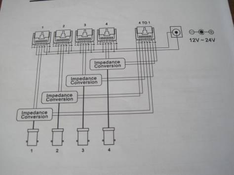 Хаб. Два устройства синхронизации видеосигнала c монитором, фотография 6