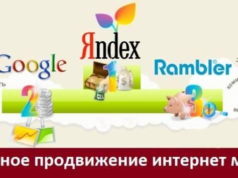 Сайты по ведению контекстной рекламе