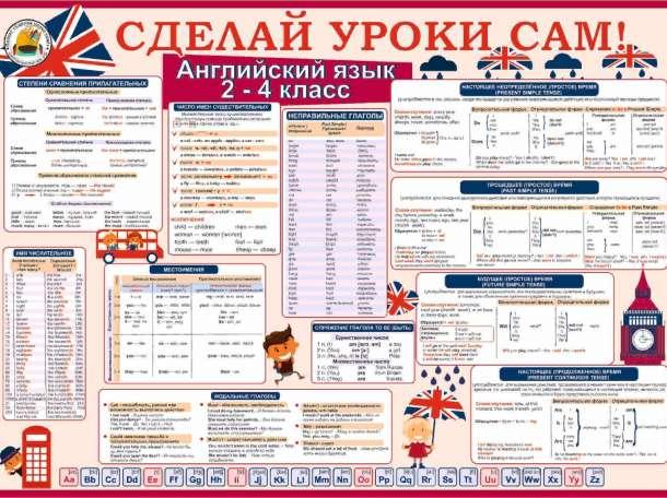 Школьный Плакат