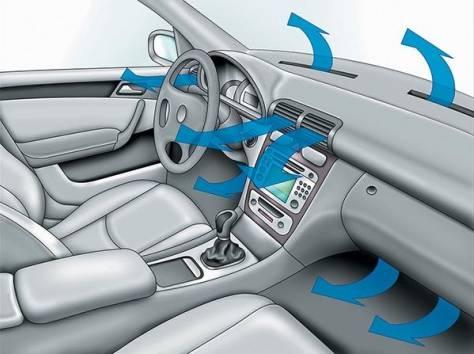 Отопительные системы для автомобилей, фотография 2