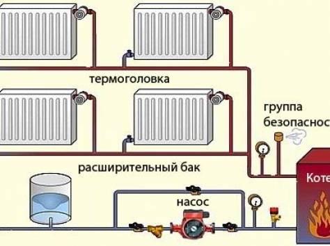 Как сделать отопление двухэтажного дома