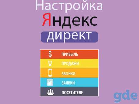Яндекс Реклама Настройка, фотография 1