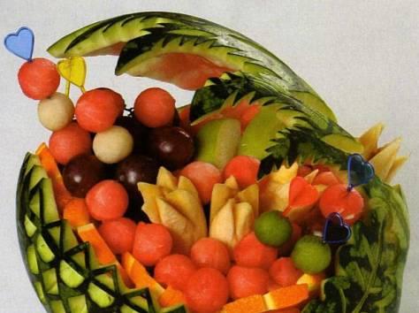 Корзина из овощей и фруктов своими руками