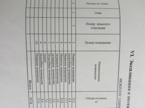 продам здание-магазин ул.обская 5\2, фотография 5