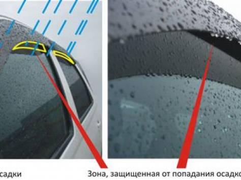 Как изготовить ветровики для авто
