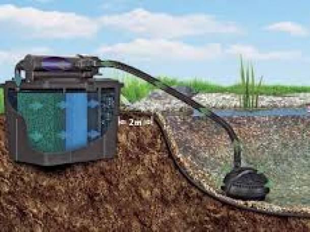 Pondtech BIO-FILTER 190i - мощный фильтр для очистки воды в пруду , фотография 3