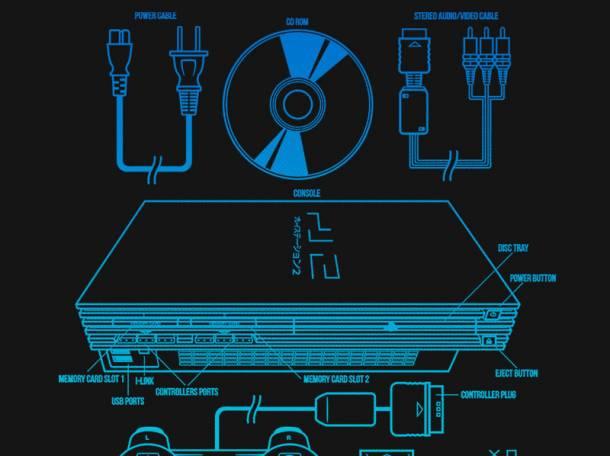 PS1/PS2/PS3/sega dreamcast/gemeboy Игры, фотография 1