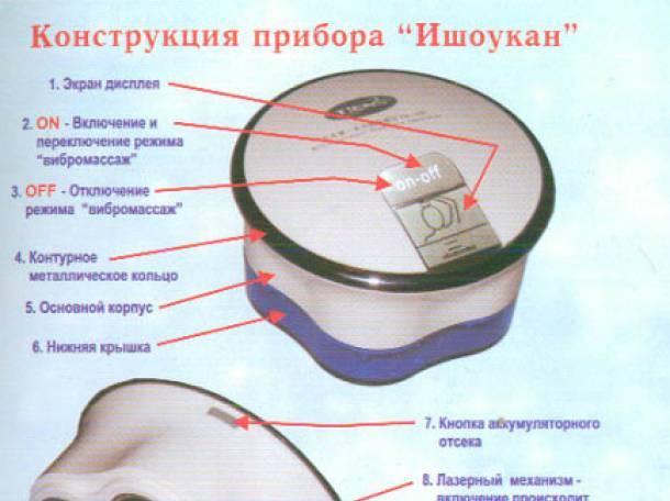 Аппарат для нормализации артериального давления , фотография 2
