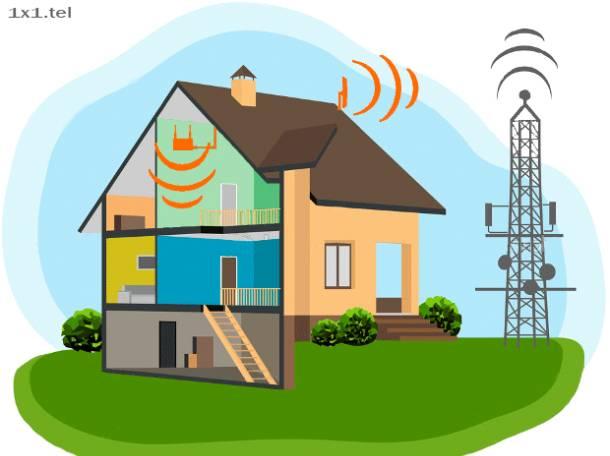 Безлимитный скоростной интернет для дома и дачи, фотография 1