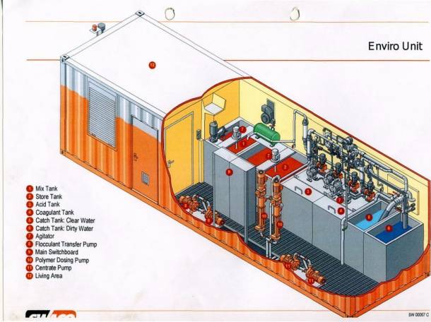 Блок коагуляции и флокуляции Swaco Enviro Unit, фотография 2