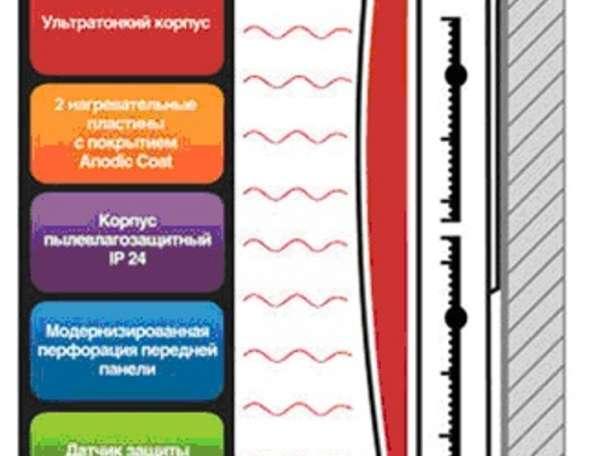 Обогреватель конвективно-инфракрасный Ballu Red Evolution BIHP/R-1000, фотография 6