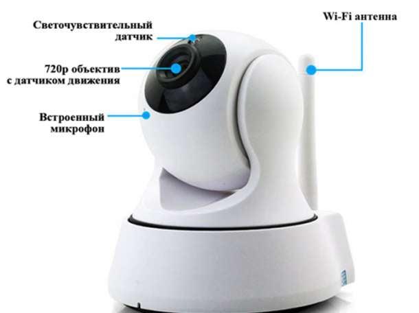 Wi-Fi поворотная камера видеонаблюдения с записью видео и датчиком движения, фотография 1