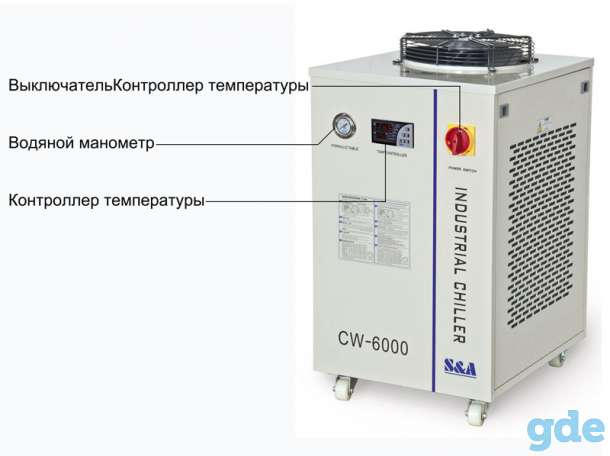 Рекламный станок для обработки блестящих иероглифов охлаждается чиллером CW-6000 S&A, фотография 3
