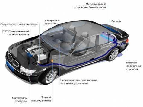Установка ГБО на любой автомобиль, фотография 1