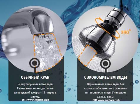 Экономайзер аэратор воды оптом, фотография 3