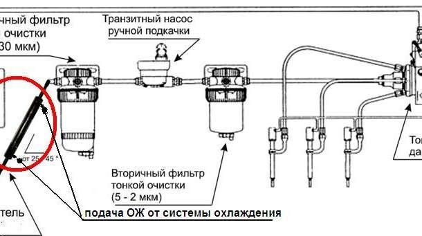 Подогреватель Дизельного топлива проточный. Двухконтурный. 100% эффективность., фотография 2