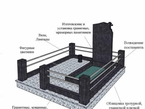 Изготовление памятников в бузулуке памятники кемерово