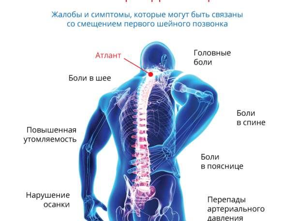 Устранение проблем позвоночника и головных болей, фотография 1