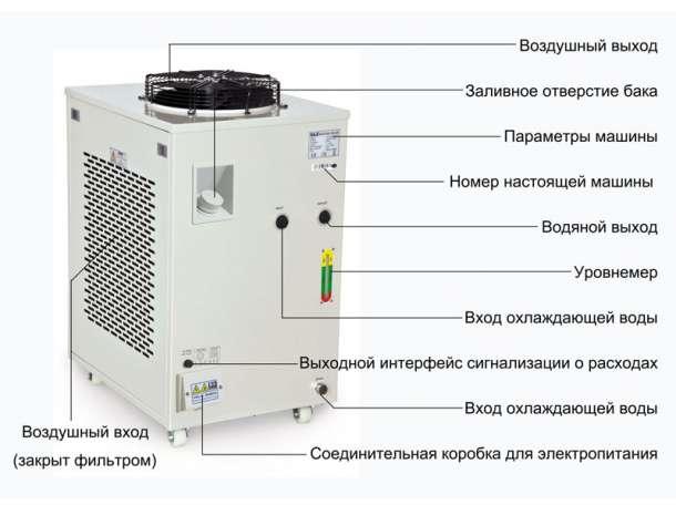 Оптоволоконный лазерный резак из нержавеющей стали 300Вт охлаждается промышленным охлаждающим баком CW-6000 S&A, фотография 2