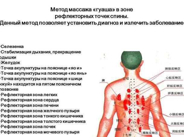 Фото схемы массажа спины