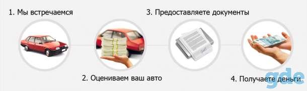 срочный выкуп вашего автомобиля, фотография 1