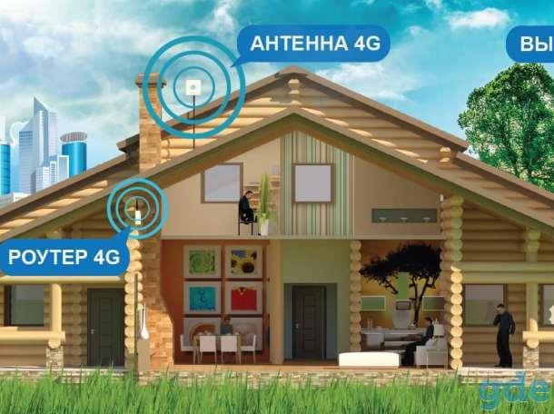 Интернет в частном доме в Краснодарском крае на скорости до 100МБ/с. - в день обращения, фотография 1