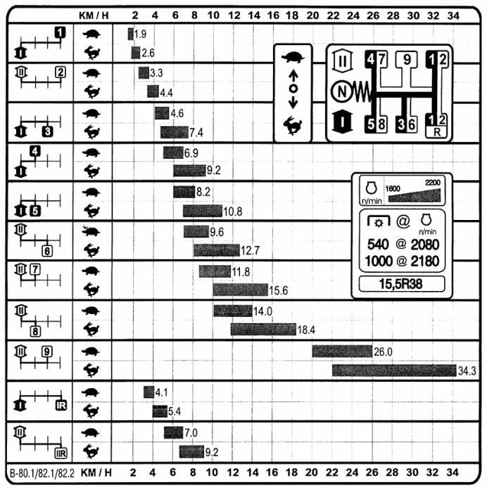 Схема кпп на мтз 82.1